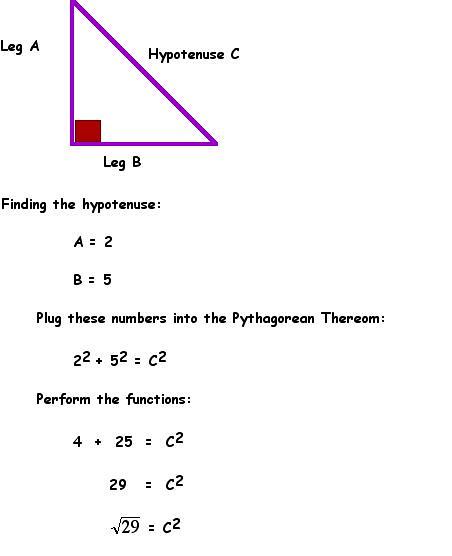 g 1 2 3 the pythagorean theorem