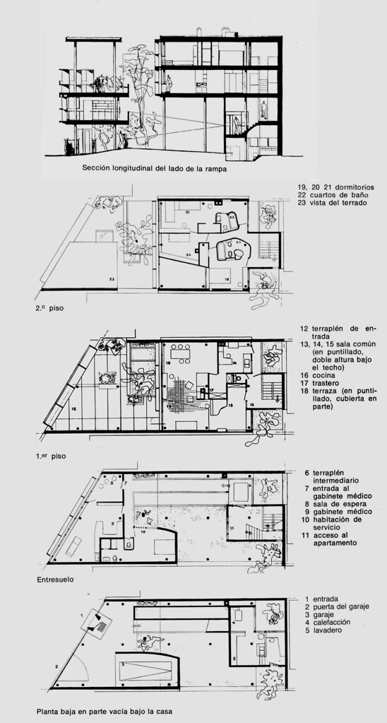 La plata casa curuchet arq le corbusier planos plan for Casa de cocina la plata
