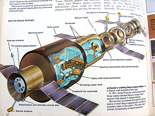 salyut 1 space station illustration - photo #11