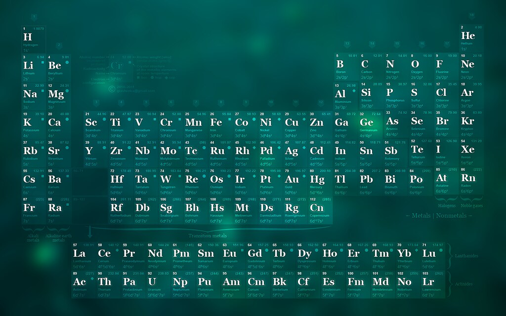 Periodic table wallpaper 1440x900 radioactive elements co flickr periodic table wallpaper 1440x900 radioactive elements coloraqua by glashenka urtaz Choice Image