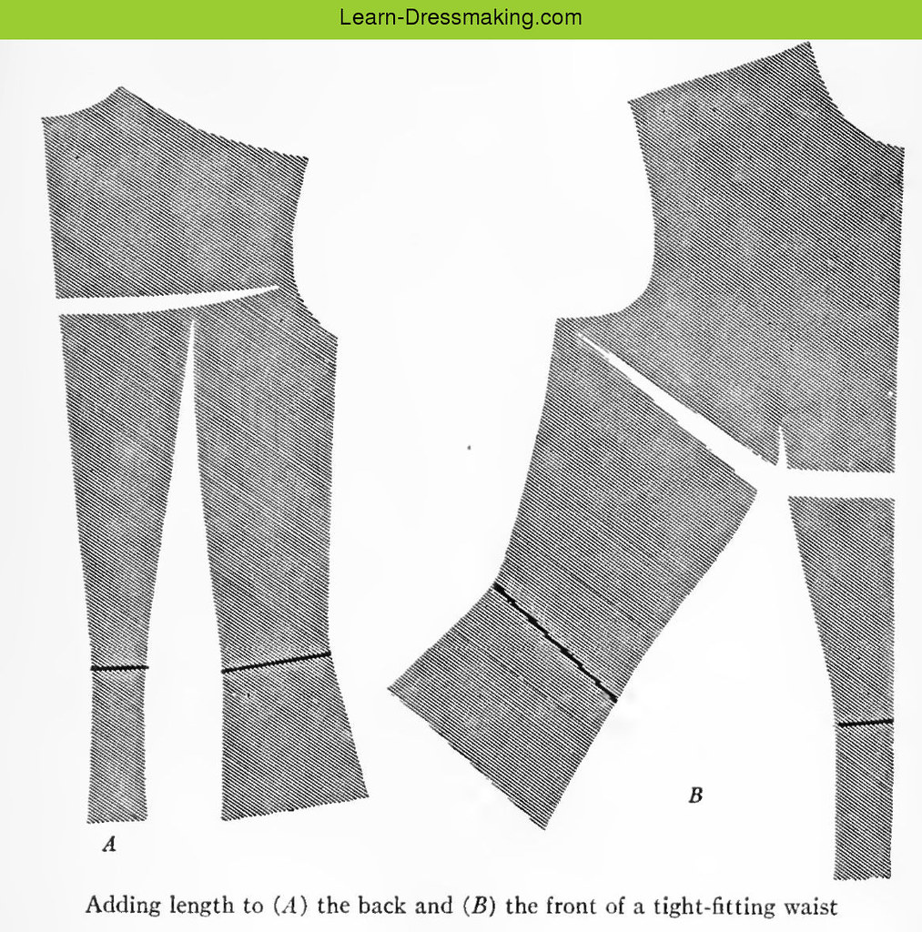 Learn Dressmaking - Sewing, Patterns, Online Sewing Course… | Flickr