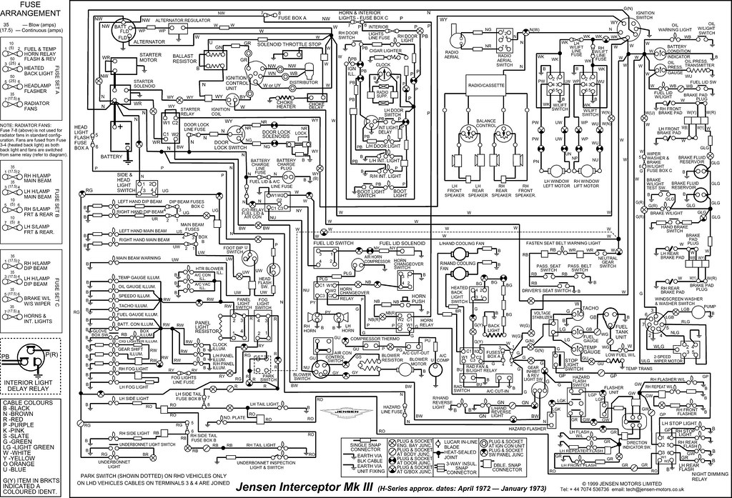 jensen interceptor iii h series wiring diagram sandro wire diagram for a c disconnect wiring diagram for a c