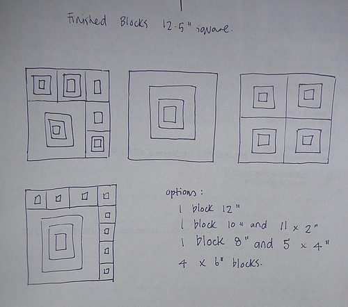 Possible block sizes for Around the Block - Rd 2. | by mini_milly04