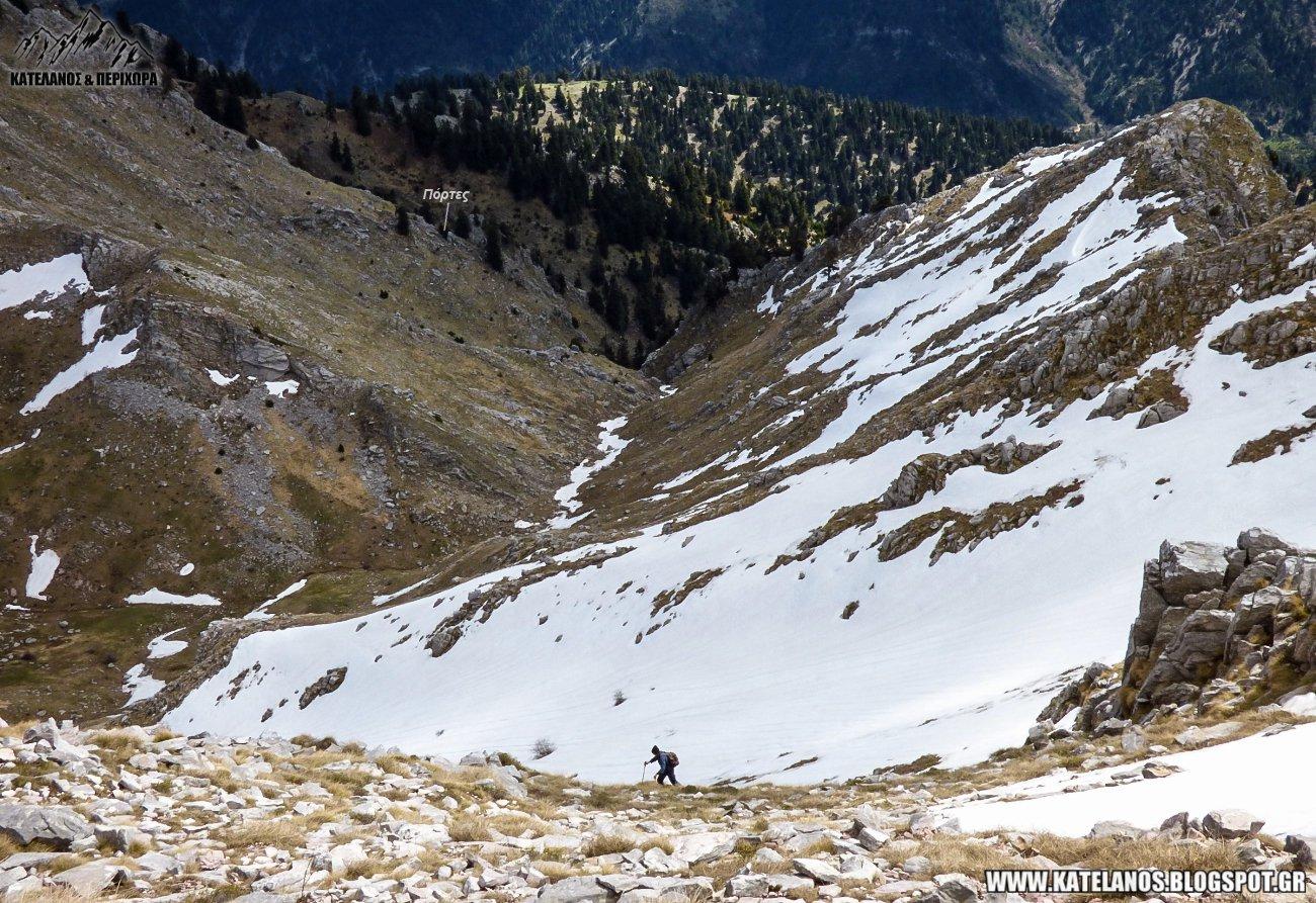 αναβαση στον καταλανο παναιτωλικου χιονουρες