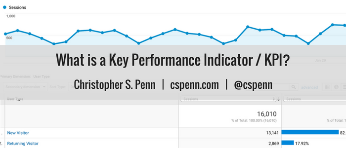 What is a Key Performance Indicator? What is a KPI? What is KPI?
