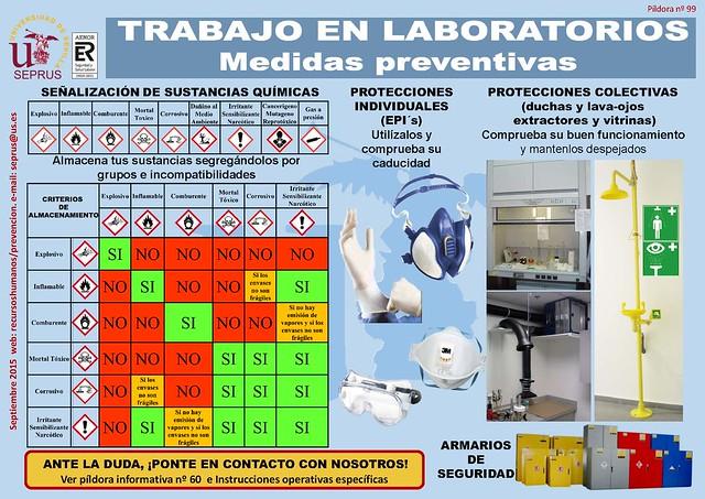 99 Píldora Trabajo en Laboratorio