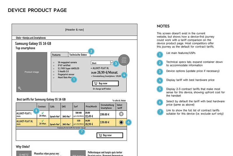 Handset product page wireframe