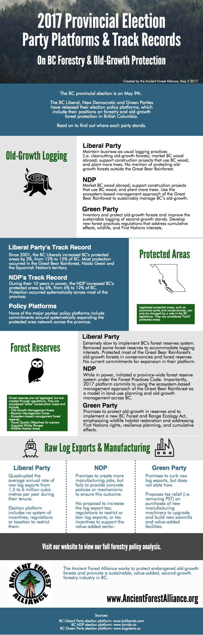Ancient Forest Alliance Policy Infographic