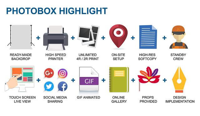photobox rental service malaysia