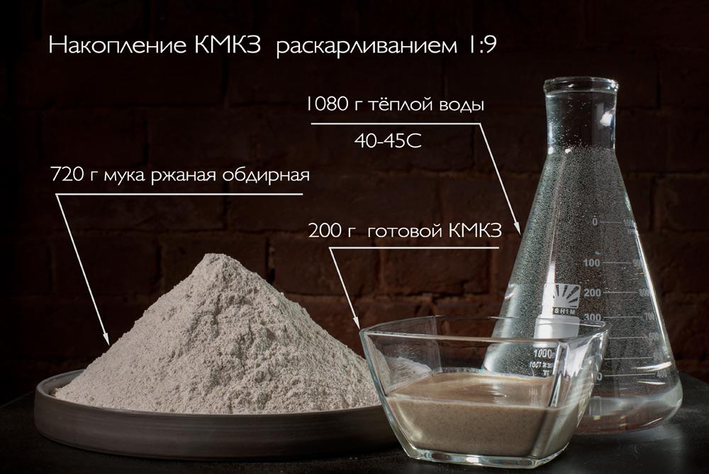 14_Накопление-КМКЗ_DSC04566-2
