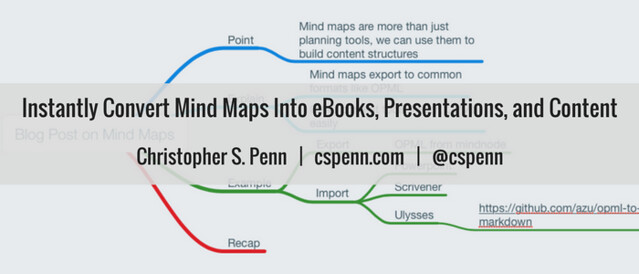 How To Transform Mind Maps Into eBooks, Presentations, and Content in an Instant.png