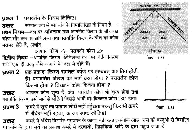 up-board-solutions-class-10-science-prakash-ka-paravartan-21