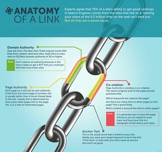 Smart Ways to Create or Earn Backlinks | by michaelcallahan1
