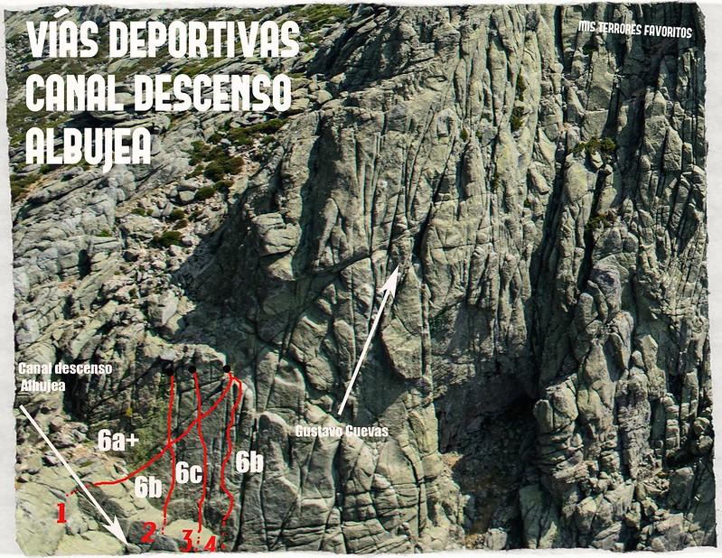 Croquis vías Deportivas en la canal de descenso de la Albujea. Pared Encerrada
