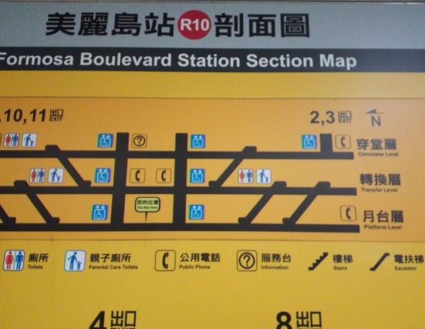 高雄美麗島駅のホーム見とり図