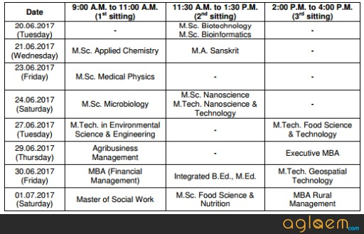 Sambalpur University Admission 2017   PG Regular and Self financing Course