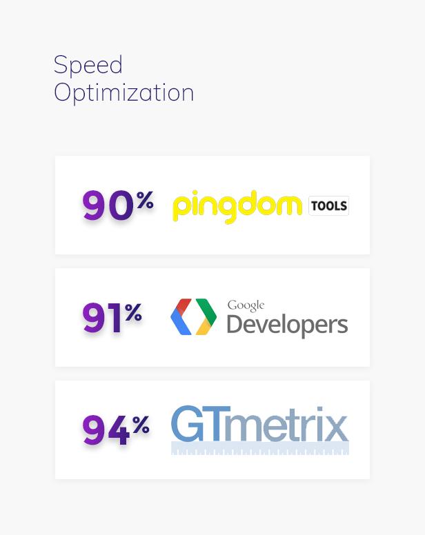 seocode-desc-speed-grade