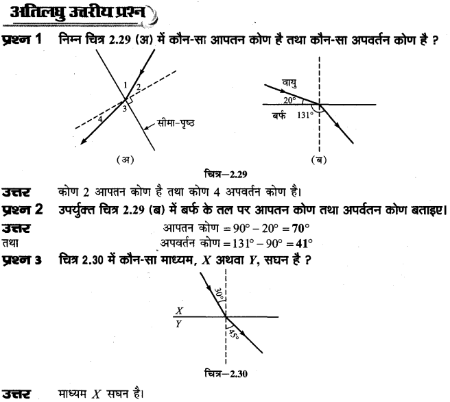 board-solutions-class-10-science-prakash-ka-apavartan-37