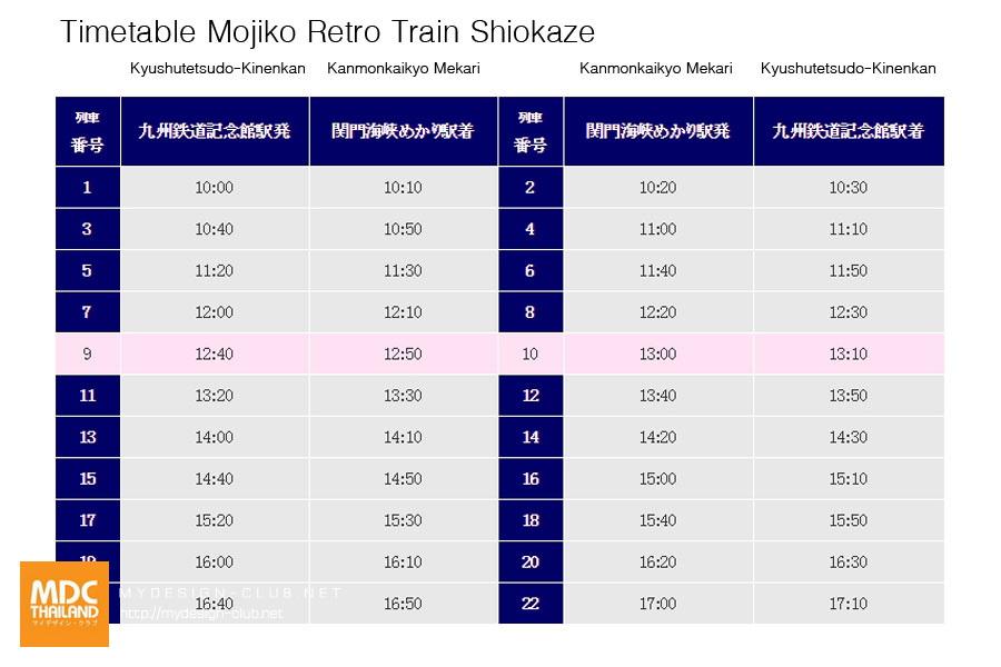 Mojiko Retro Train Shiokaze_05
