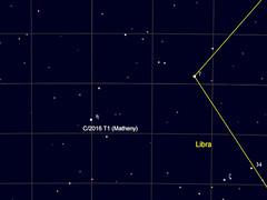 Comet C2016 T1