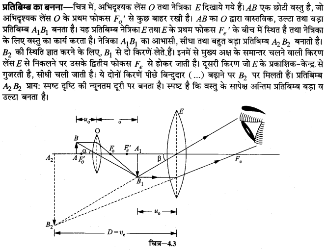 board-solutions-class-10-science-sukshmdarshi-yavam-durdarshi-6