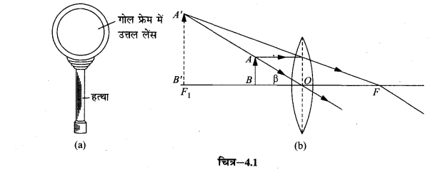 board-solutions-class-10-science-sukshmdarshi-yavam-durdarshi-2