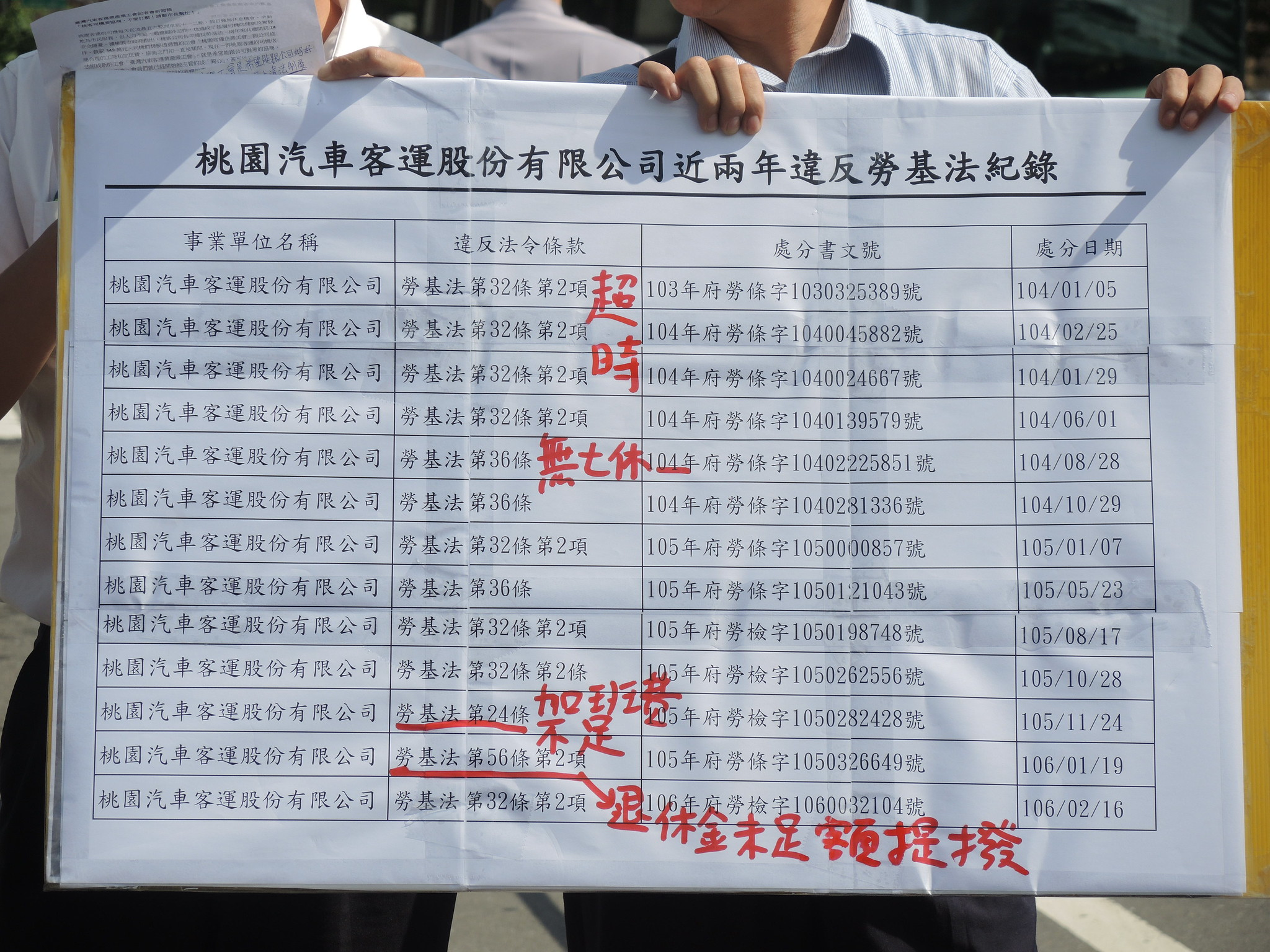 桃園客運近兩年違反《勞基法》遭裁罰紀錄。(攝影:曾福全)