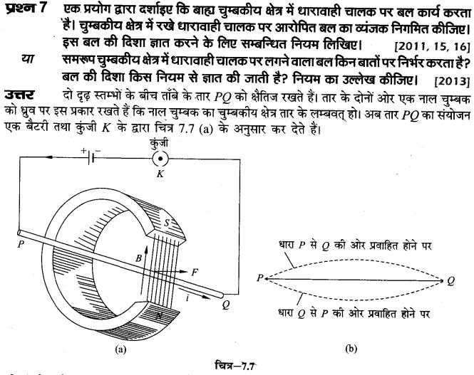 board-solutions-class-10-science-vighut-dhara-ka-chumbkiy-prabhav-12