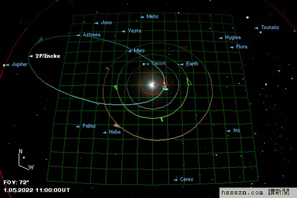 orbit-of-comet-encke