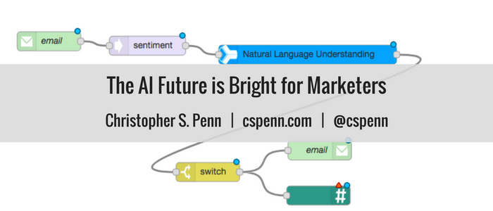 The AI Future is Bright for Marketers.png