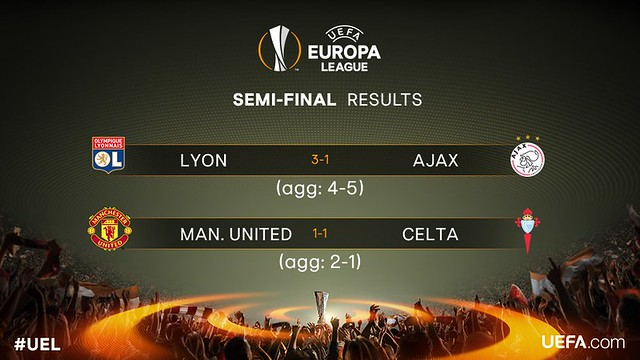 Europa League - Semifinales (Vuelta): Resultados
