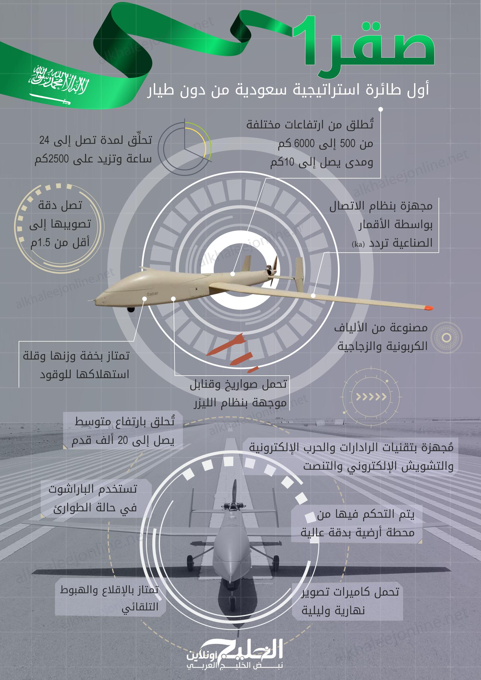 طائرات سعودية تعانق العالمية بإنتاج محلي من مختبرها العملاقKACST 33753313604_0ecd698290_o