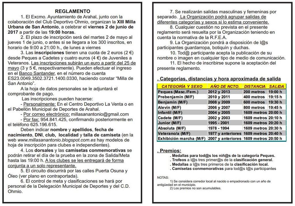 AionSur 34304220342_101f1922e0_b_d La XIII Milla de San Antonio, el próximo 2 de junio Atletismo Deportes Sin categoría