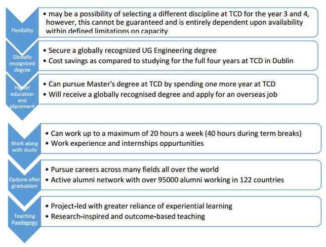 Benefits of joining International Engineering Programme