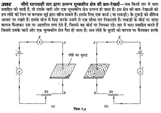 board-solutions-class-10-science-vighut-dhara-ka-chumbkiy-prabhav-5