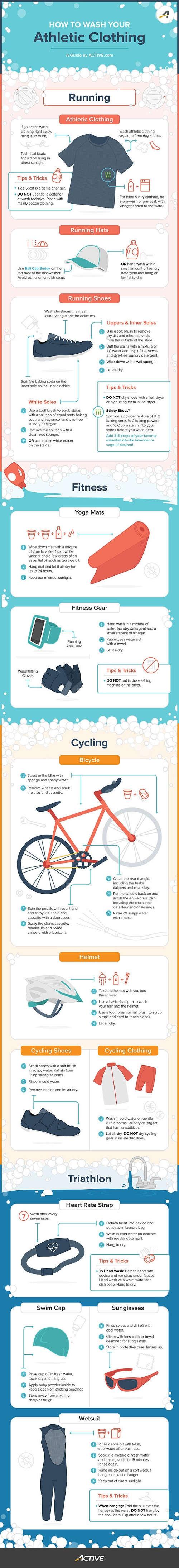Cómo lavar tu ropa deportiva infografía (1)