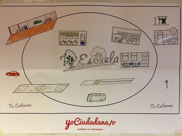 """""""YO CIUDADANO: Encuentros Regionales para la construcción de ciudadanía"""""""
