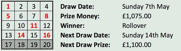 Lotto 7th May