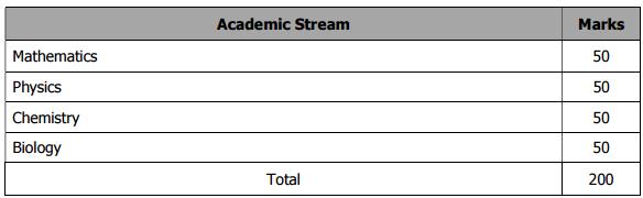 TNFU Result 2017