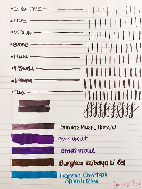 Ink Shot Review Diamine Music Handel @AppelboomLaren 3