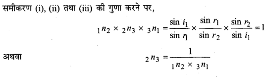 board-solutions-class-10-science-prakash-ka-apavartan-8