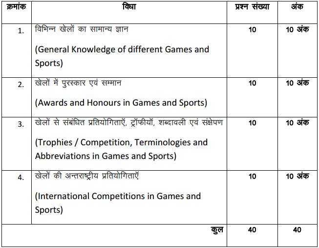 MP B Ed Previous Year Question Papers   AglaSem Admission