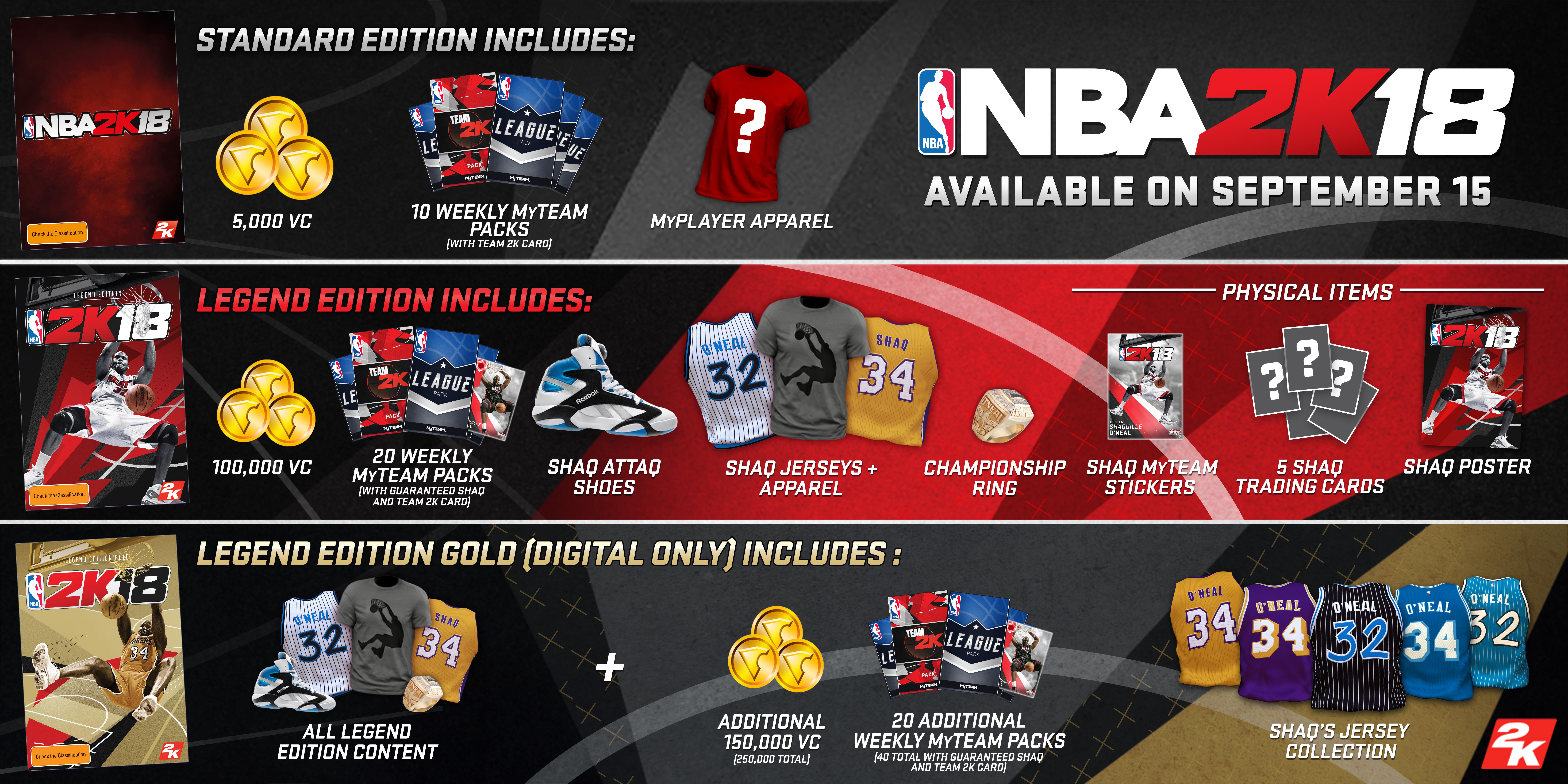NBA2K18_PREORDER_Infograhic_HiRes_AUS