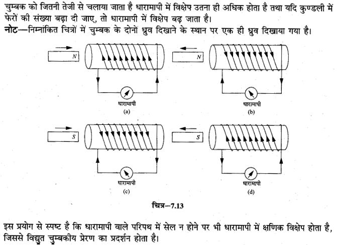 board-solutions-class-10-science-vighut-dhara-ka-chumbkiy-prabhav-26