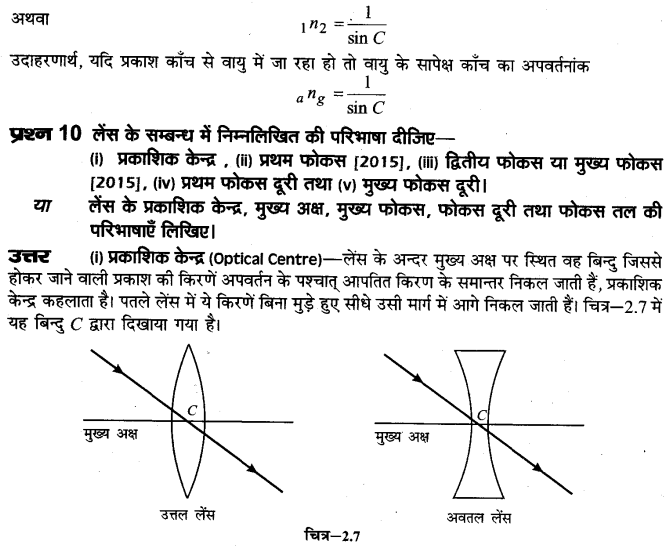 board-solutions-class-10-science-prakash-ka-apavartan-14