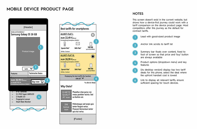 Handset product page wireframe (mobile)