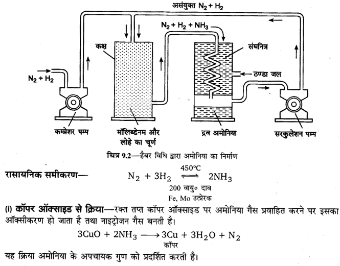 board-solutions-class-10-sciencedhatu-yavam-adhatu-9