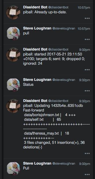 Dissidentbot CLI via Twitter DM
