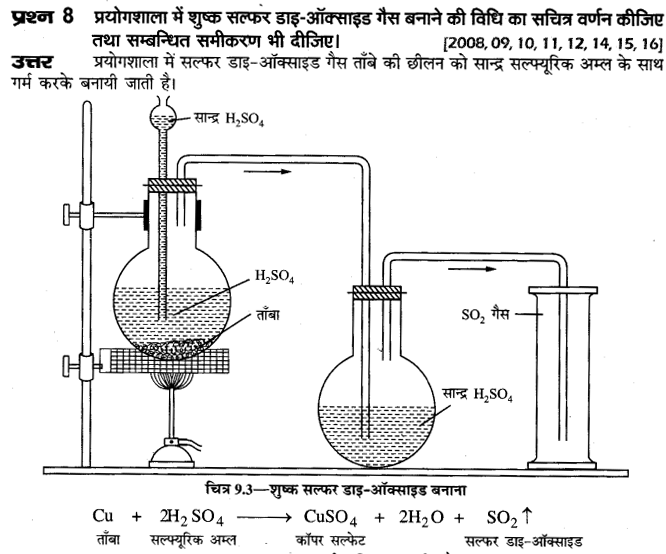 board-solutions-class-10-sciencedhatu-yavam-adhatu-15