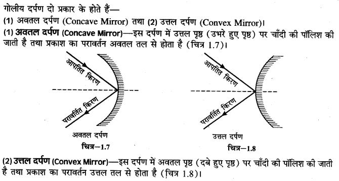 up-board-solutions-class-10-science-prakash-ka-paravartan-7